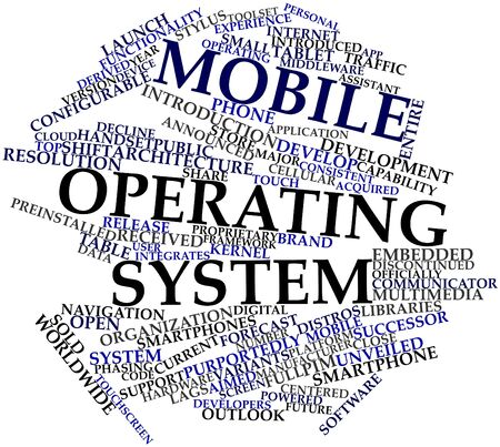integrates: Abstract word cloud for Mobile operating system with related tags and terms