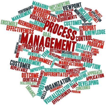 define: Abstract word cloud for Process management with related tags and terms Stock Photo
