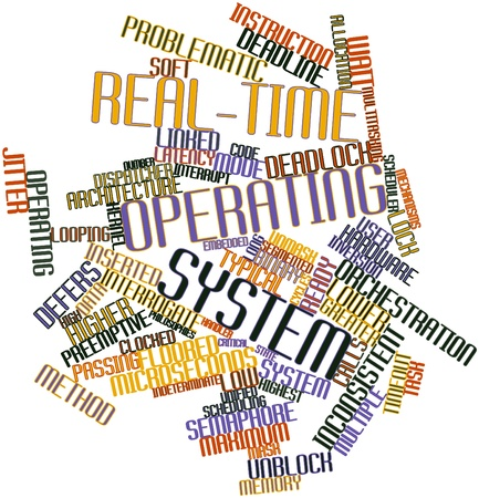 realtime: Abstract word cloud for Real-time operating system with related tags and terms Stock Photo