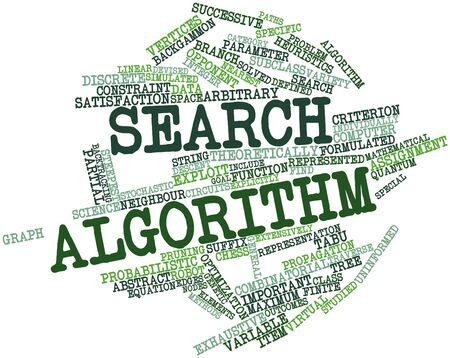 heuristics: Abstract word cloud for Search algorithm with related tags and terms