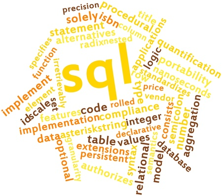 predicate: Abstract word cloud for SQL with related tags and terms