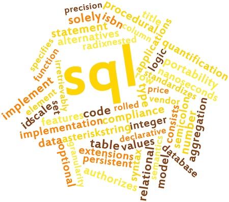 excludes: Word cloud astratto per SQL con tag correlati e termini