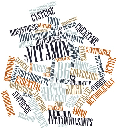 somnolence: Abstract word cloud for Vitamin B6 with related tags and terms