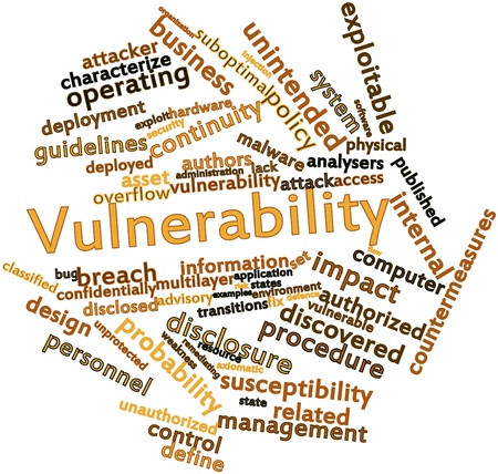 vulnerability: Abstract word cloud for Vulnerability with related tags and terms