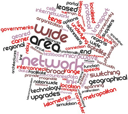 nationwide: Abstract word cloud for Wide area network with related tags and terms