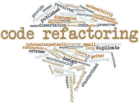 Abstract word cloud for Code refactoring with related tags and terms