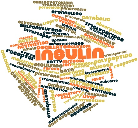 bolus: Abstract word cloud for Insulin with related tags and terms Stock Photo
