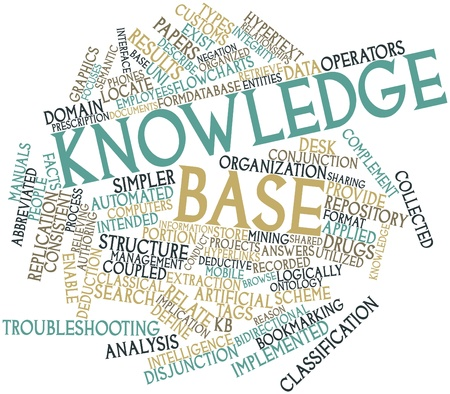 negation: Abstract word cloud for Knowledge base with related tags and terms Stock Photo