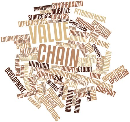 facto: Abstract word cloud for Value chain with related tags and terms