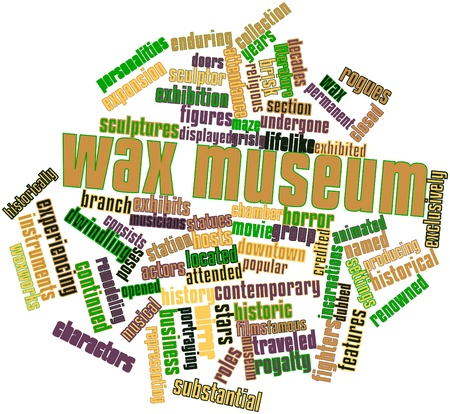credited: Abstract word cloud for Wax museum with related tags and terms