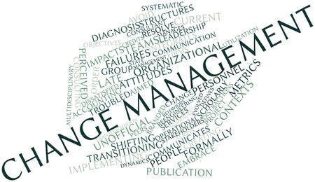 organizational: Abstract word cloud for Change management with related tags and terms