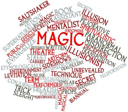 transpozycji: Abstract cloud słowo Magii z powiązanymi tagów oraz warunków