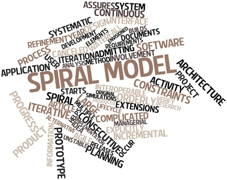 canceled: Abstract word cloud for Spiral model with related tags and terms