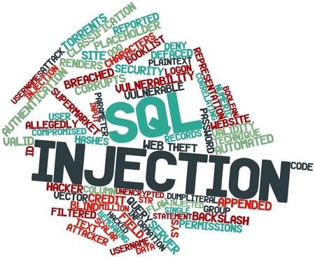 validez: Nube palabra abstracta por inyecci�n de SQL con las etiquetas y t�rminos relacionados