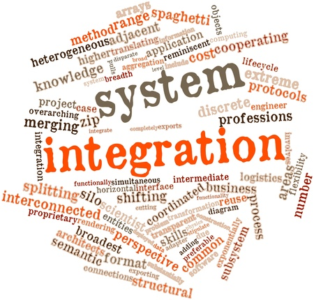semantic: Abstract word cloud for System integration with related tags and terms Stock Photo