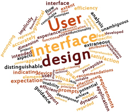 conforms: Abstract word cloud for User interface design with related tags and terms