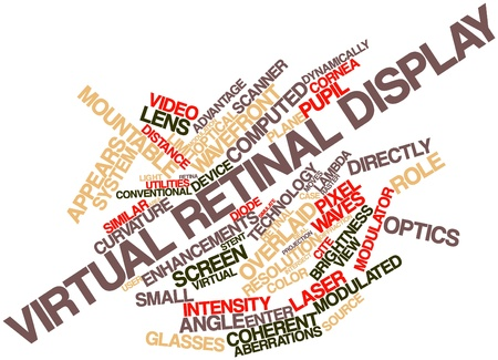 coherent: Abstract word cloud for Virtual retinal display with related tags and terms