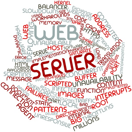 unavailability: Abstract word cloud for Web server with related tags and terms