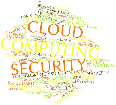 matrices: Abstract word cloud for Cloud computing security with related tags and terms