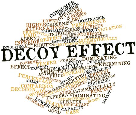 cost basis: Abstract word cloud for Decoy effect with related tags and terms