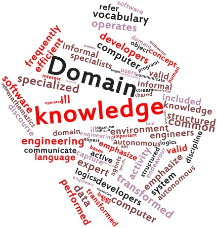 Abstract word cloud for Domain knowledge with related tags and terms Stock Photo - 16414395