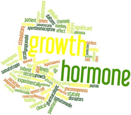 Nuvem de palavras abstratas para hormônio de crescimento com tags e termos relacionados