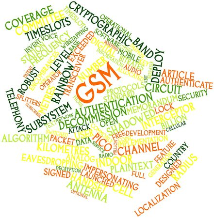 launched: Abstract word cloud for GSM with related tags and terms