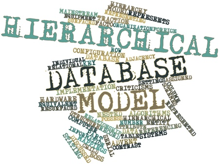 facto: Abstract word cloud for Hierarchical database model with related tags and terms Stock Photo