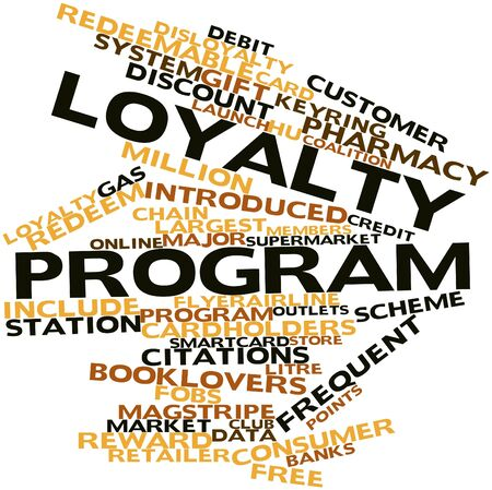 frequent: Abstract word cloud for Loyalty program with related tags and terms