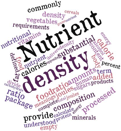 nutrient: Abstract word cloud for Nutrient density with related tags and terms