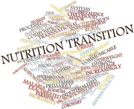 industrialized country: Abstract word cloud for Nutrition transition with related tags and terms Stock Photo