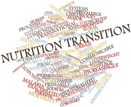 lota: Nube palabra abstracta para la transici�n nutricional con las etiquetas y t�rminos relacionados