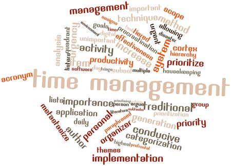prioritization: Abstract word cloud for Time management with related tags and terms