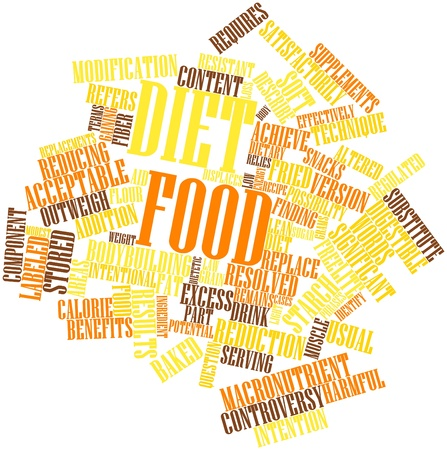 regulated: Abstract word cloud for Diet food with related tags and terms