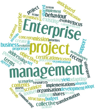 Abstract word cloud for Enterprise project management with related tags and terms