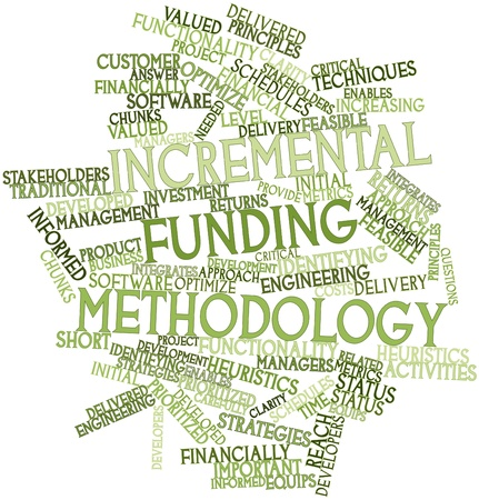 incremental: Abstract word cloud for Incremental funding methodology with related tags and terms