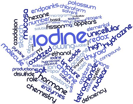 reaction: Abstract word cloud for Iodine with related tags and terms