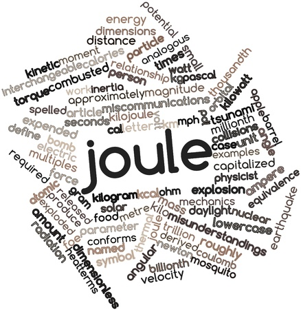 dimensionless: Abstract word cloud for Joule with related tags and terms Stock Photo