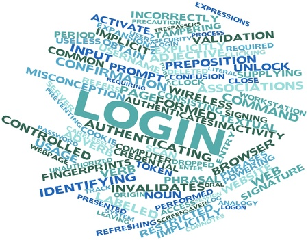 analogy: Abstract word cloud for Login with related tags and terms
