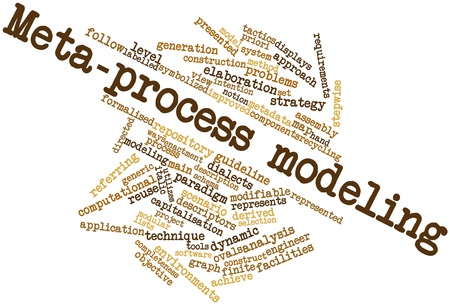 contexts: Abstract word cloud for Meta-process modeling with related tags and terms