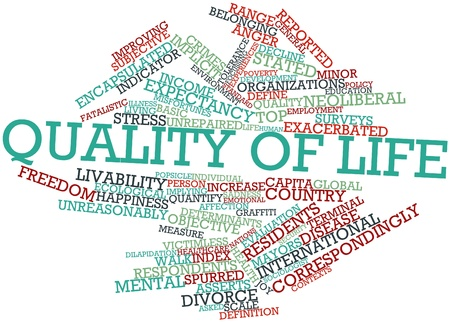 poor health: Abstract word cloud for Quality of life with related tags and terms