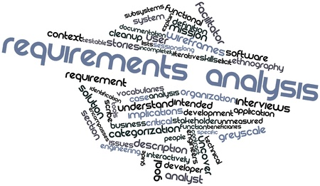 surrogate: Abstract word cloud for Requirements analysis with related tags and terms