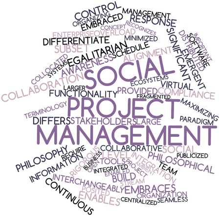 enabled: Abstract word cloud for Social project management with related tags and terms