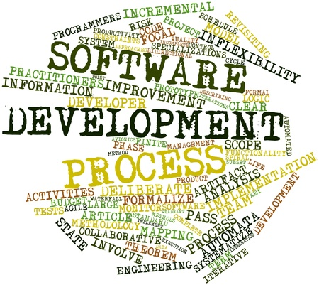 development process: Abstract word cloud for Software development process with related tags and terms