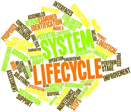 ciclo de vida: Nube palabra abstracta por ciclo de vida del sistema con etiquetas y términos relacionados Foto de archivo