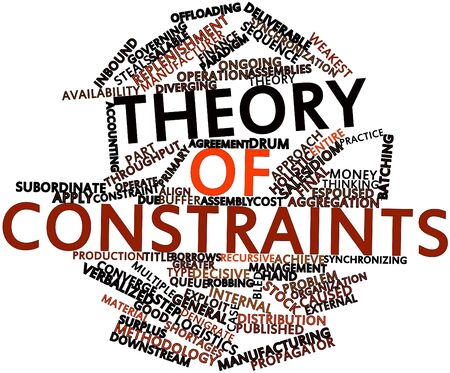 constraints: Abstract word cloud for Theory of constraints with related tags and terms