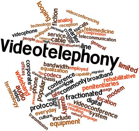 crossbar: Abstract word cloud for Videotelephony with related tags and terms