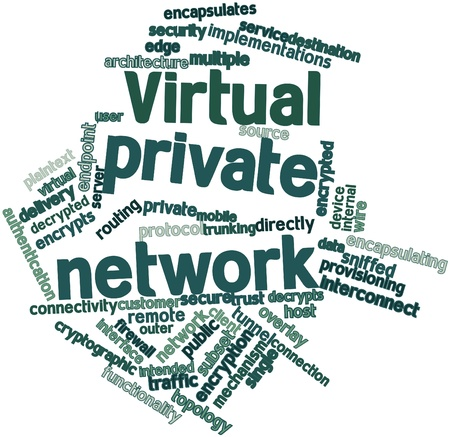 private cloud: Abstract word cloud for Virtual private network with related tags and terms