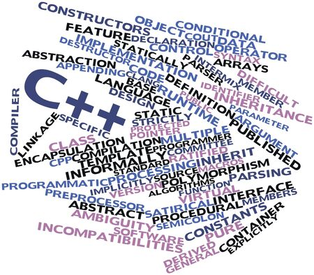 Abstract word cloud for C++ with related tags and terms Stock Photo - 16414243