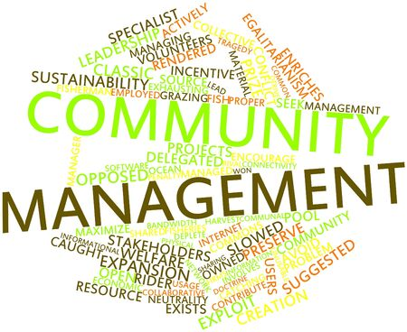 derive: Abstract word cloud for Community management with related tags and terms